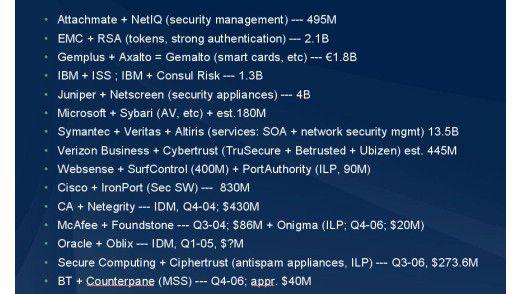 Übernahmen im IT-Sicherheitsbereich. (Quelle: Forrester)
