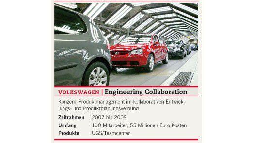 Volkswagen: Engineering Collaboration.