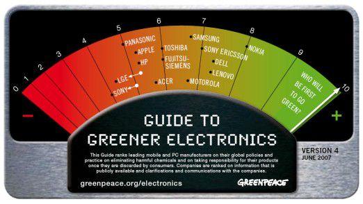 Nicht alles im grünen Bereich: Die Einschätzung einzelner Hardware-Hersteller durch Greenpeace