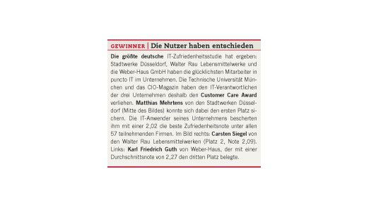 Die Gewinner der Customer Care Conferenz 2007.