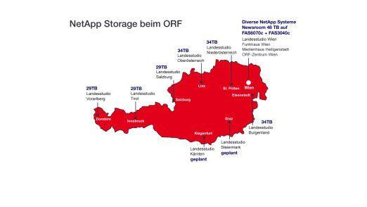Speicherkapazitäten beim Österreichischen Rundfunk (ORF)