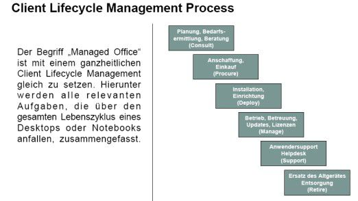 Client Lifecycle Management nach IDC/Fujitsu Siemens Computers.