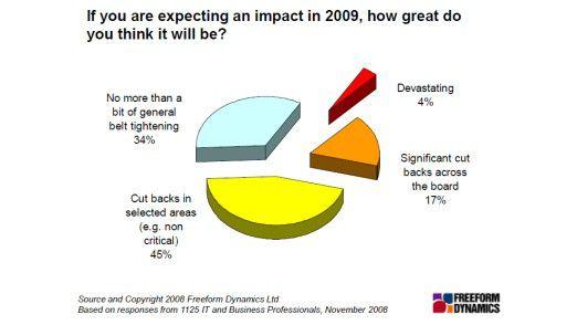 Die Krise und ihre möglichen Folgen stürzen CIOs nicht in Verzweiflung.