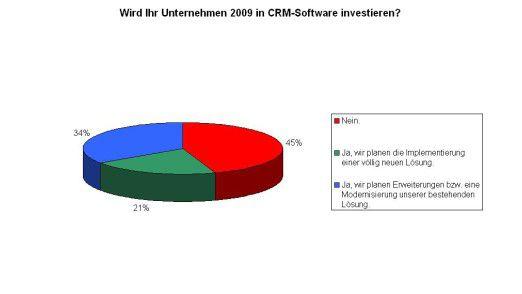 Schweizer Unternehmen sind trotz Krise bereit in CRM-Systeme zu investieren.