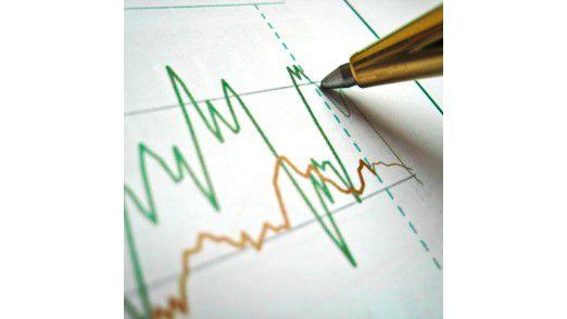 Die Zuwächse auf dem AIM-Software-Markt fielen 2009 viel niedriger aus als im Vorjahr. Sie waren laut Gartner aber höher als auf den meisten anderen Feldern des Software-Geschäfts.