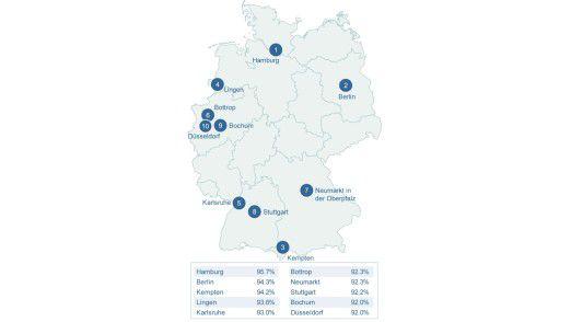 Wer laut Message Labs in Deutschland 2010 den meisten Spam erhält.