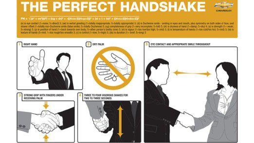Die Anleitung zum perfekten Handschlag.