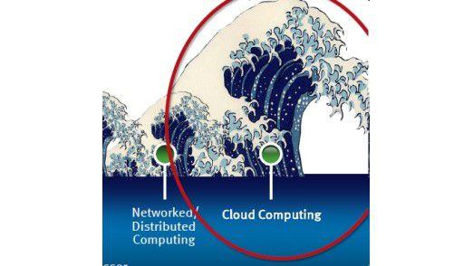 Mit Virtualisierung und Cloud Computing können sich Anwender von der Abhängigkeit von einzelnen Herstellern befreien.