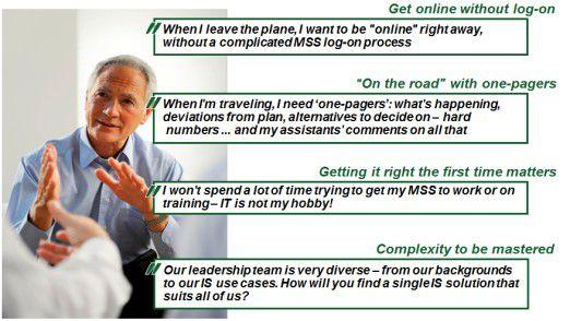 Vielfältige Anforderungen: Jeder Manager arbeitet anders.