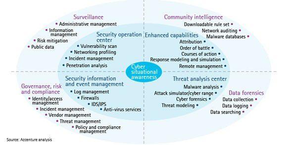Sicher ist sicher: Ideal ist, wenn IT-Security- und Business-Strategie miteinander harmonieren. Unternehmen können auf Ausnahmesituationen schneller reagieren.