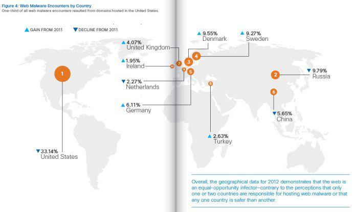 Cisco hat eine Art Weltkarte der Malware gemalt, um zu zeigen, dass es sich um ein globales Phänomen handelt.