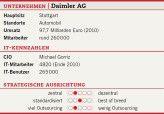 Die Unternehmenszahlen der Daimler AG.