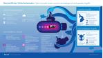 Microsoft Sicherheitsreport: Conficker-Wurm bleibt Bedrohung für Unternehmen - Foto: Microsoft