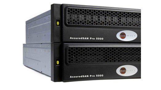 Produktserie AssuredSAN Pro 5000 von dotHill nutzt neuartige patentierte Technologie des Herstellers.