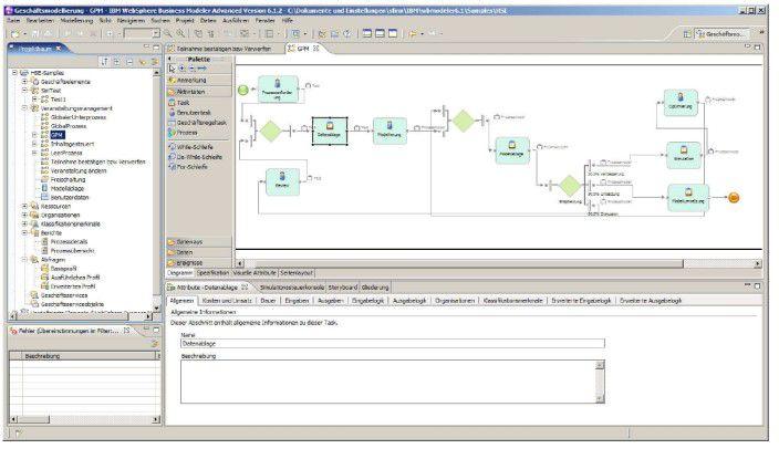 Der Websphere Business Modeler erlaubt grafische Prozessdesign.