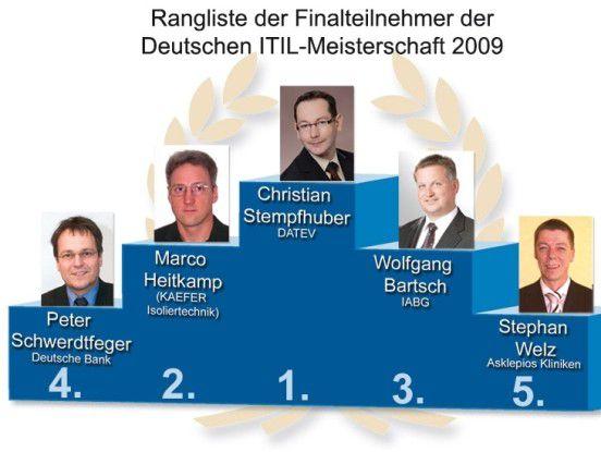 Alle fünf Finalisten sind Gewinner, aber nur einer konnte die USA-Reise gewinnen.