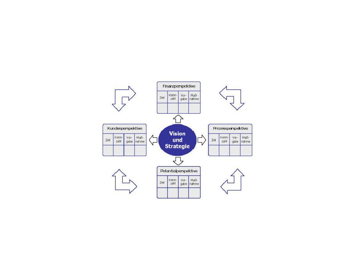 Ausgezeichnet Immobilien Tabellenkalkulationsvorlagen Zeitgenössisch ...