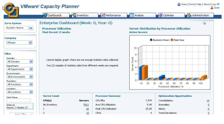 Im Capacity Planner von VMware können Administratoren die Server-Last analysieren. Damit soll der optimale Server für die virtuelle Maschine gefunden werden.