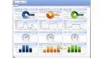 Scopevisio: FiBu aus der Cloud - zum Preis einer App