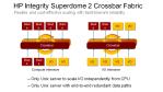 HPs neue Server-Architektur: Blade everything