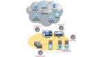 Data Loss Prevention: Blue Coat stellt drei neue DLP-Appliances vor - Foto: Blue Coat