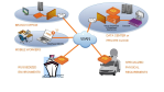 WAN-Optimierung: Riverbed virtualisiert seine Steelhead-Appliance - Foto: Riverbed