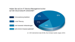 Studie: Cloud Computing verändert das IT-Service-Management - Foto: Exagon