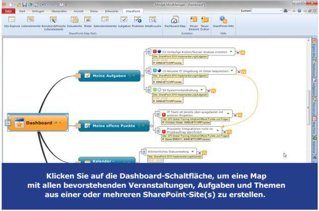 Mindmanager Explorer für SharePoint - interaktive Mindmap-Ansichten von SharePoint-Daten.