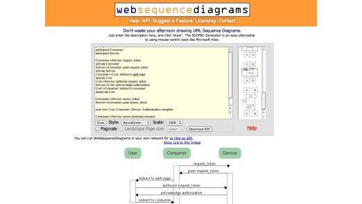 UML-Sequenzdiagramme zu modellieren war noch nie so einfach wie mit dem text-basierenden Online-Tool websequencediagrams.com.