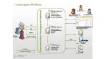 SharePoint Use Cases: Logistik - Transparenz für alle