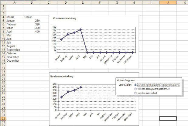 Formular zur Daten-Eingabe erstellen Vorab bemerkt. In beispielsweise einer Adress-Tabelle stehen in der ersten Zeile die Überschriften und in den folgenden Zeilen die einzelnen Positionen.