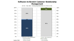RAAD-Studie: Shared Service Center im Personalwesen - Foto: RAAD Research