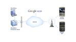 Connector zu BES und BES Express: Google-App-Account mit BlackBerry-Server koppeln - Foto: Google