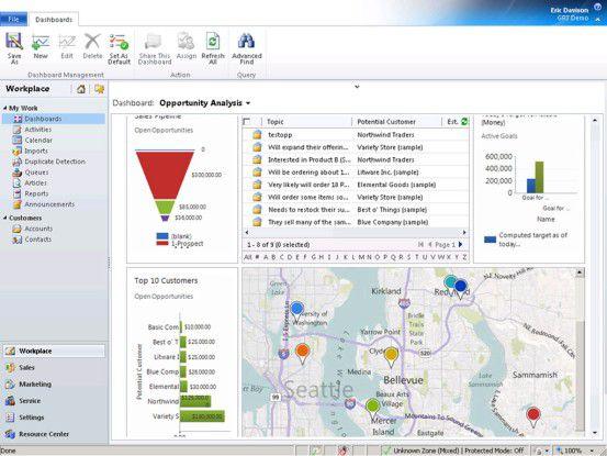 Dynamics CRM 2011: Auf einem Dashboard stehen alle wichtigen Informationen zur Verfügung, die der Nutzer zum Treffen geschäftlicher Entscheidungen braucht.