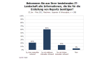 RAAD Research Umfrage: IT-Entwicklung im Mittelstand - Foto: RAAD Research
