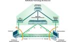 Suche nach kostengünstigen Infrastrukturen: Rennaissance des Remote Supports - Foto: Citrix