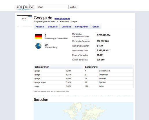 URL Pulse überprüft die Webseiten der Konkurrenz.