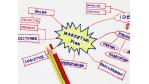Ordnung im kreativen Chaos: Die effektivsten Mind-Mapping-Tools - Foto: Marzky Ragsac Jr.