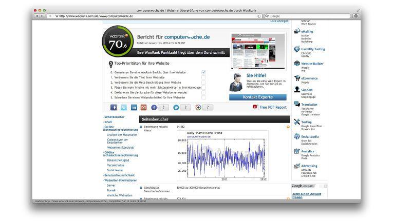 Website-Optimierung mit WooRank.