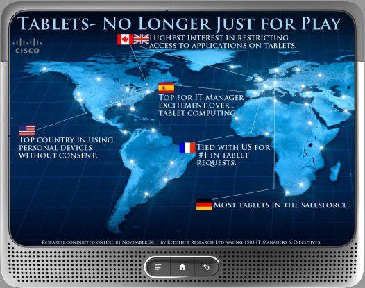 Die Cisco Global IT Survey zeigt eine steigende Beliebtheit und Verbreitung von Tablets im geschäftlichen Bereich. Dabei sind unterschiedliche Ländertrends zu beobachten. So gibt es zum Beispiel in Deutschland die höchste Verbreitung von Tablets unter Vertriebsmitarbeitern (31% im Vergleich zu 21% im weltweiten Durchschnitt)