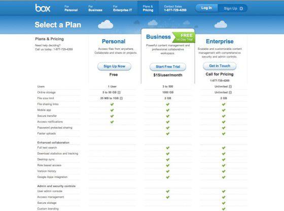 Vorbildlich: Box.net zeigt in einer Vergleichstabelle ausführlich die Features der verschiedenen Preismodelle.