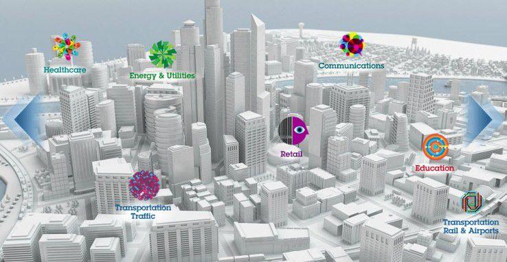 Durch den erfolgreichen Einsatz der richtigen Technologien können sich Smart-Cities zu einem komplexen Internet der Dinge entwickeln.