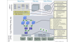 Effizientere Analysen: ABAP-Tuning für SAPs Business Warehouse - Foto: Kheto Consulting