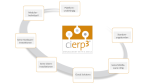 Best in Cloud 2012: Cierp3 - kundenindividuelles ERP aus der Cloud - Foto: Allgeier IT Solutions