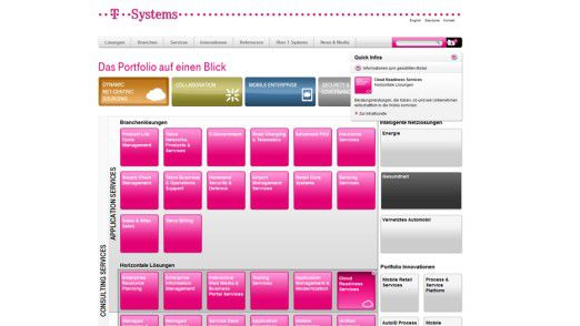 """""""Cloud Readiness Assessment"""" (CRA) von T-Systems."""