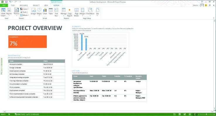 Project Client mit Report