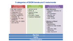 Consumerization, Agility, Big Data: Die Metatrends im Business Intelligence Markt - Foto: BARC