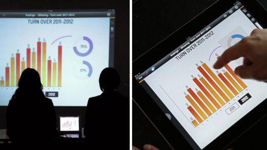 Während der Session werden nur die Veränderungen - etwa Touch-, Scroll- oder Wisch-Bewegungen - übertragen.