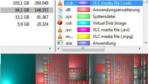 Kostenloses Festplatten-Tool: WinDirStat - Belegten Speicherplatz visualisieren