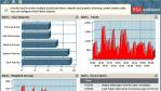 Die Tools der großen Anbieter: Big Data braucht Big Security - Foto: EMC/RSA